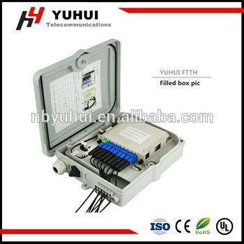 ulko- PLC laatikko