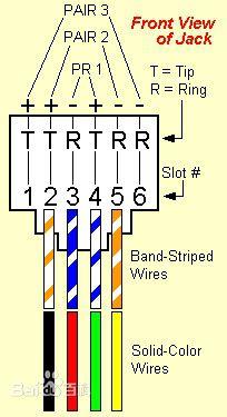 RJ11 Ethernet pistoke